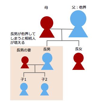 suujisouzoku-img.jpg